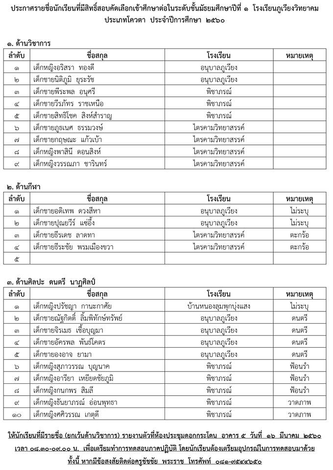 รายชื่อนักเรียนผู้มีสิทธิ์สอบโควต้า ม.1 ปีการศึกษา2560